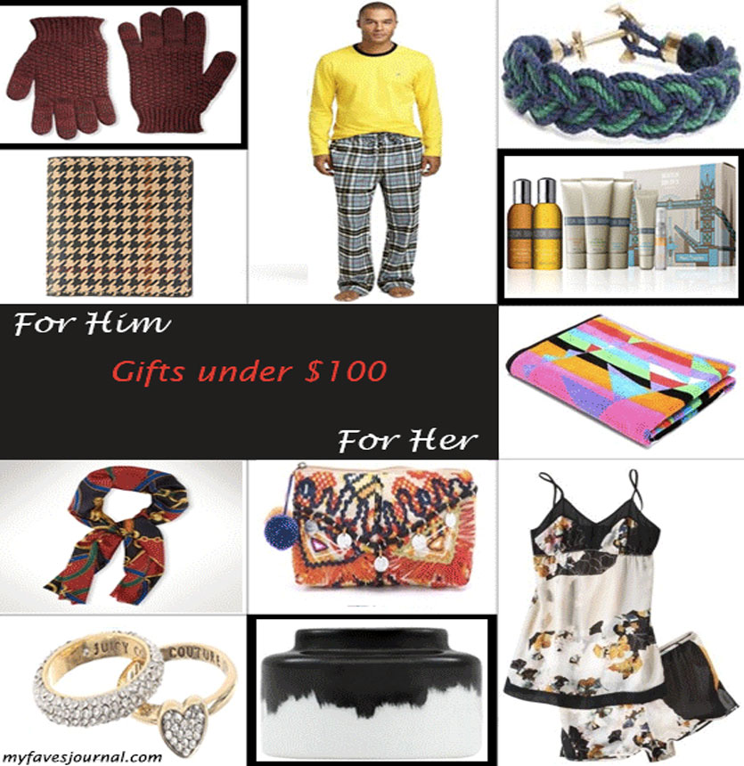 gift-guide-for-him-and-for-her-under-1002